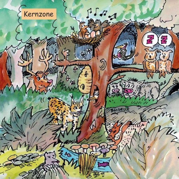 Illustration über die Kernzone